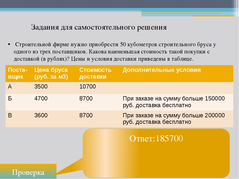 Задания для самостоятельного решения Проверка Ответ:185700 Строительной фирме...