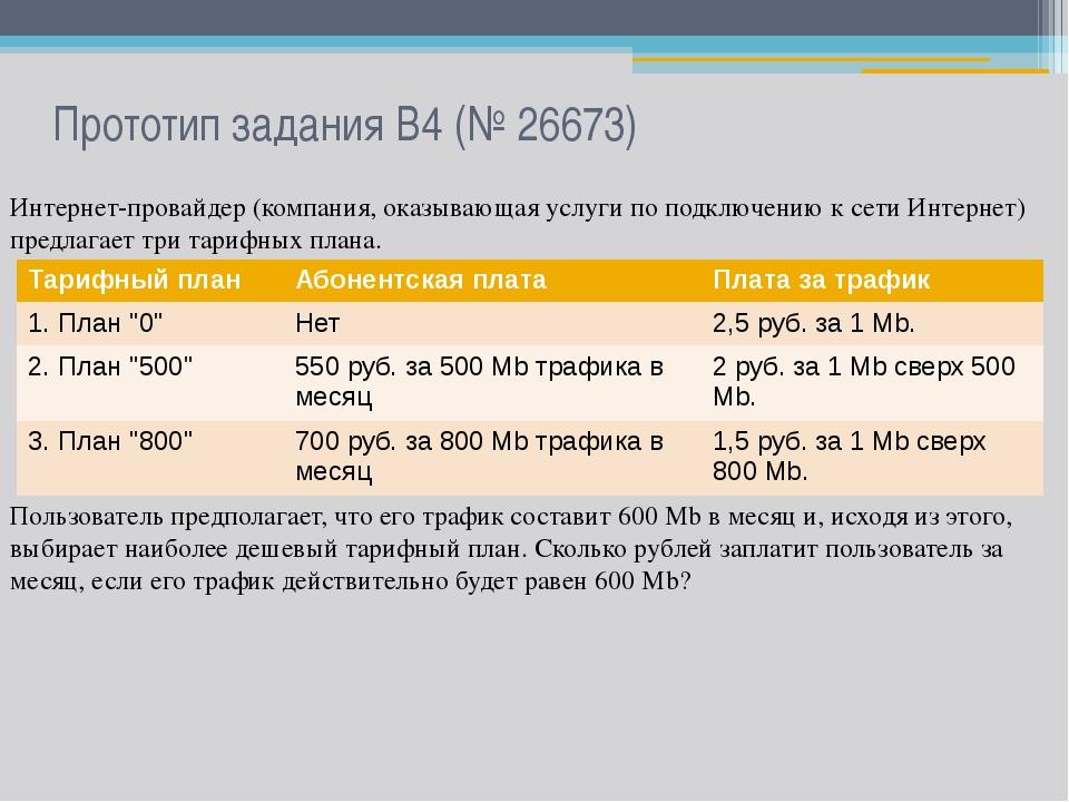 Прототип задания B4 (№ 26673) Интернет-провайдер (компания, оказывающая услуг...