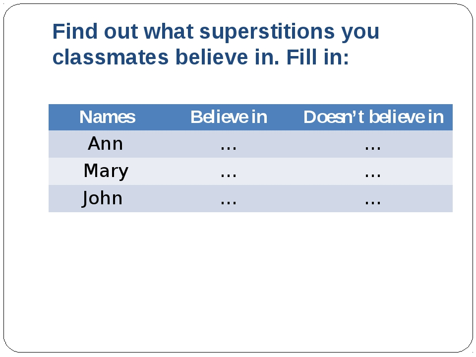 Find out what superstitions you classmates believe in. Fill in: Names Believe...