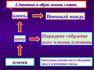 2.Занятия и образ жизни славян. племя вече князь Несколько племен часто объед