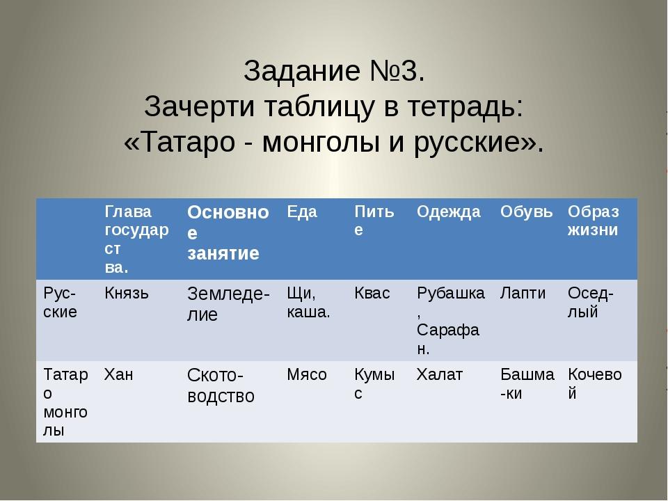 Задание №3. Зачерти таблицу в тетрадь: «Татаро - монголы и русские». Глава го...