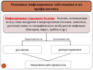 Основные инфекционные заболевания и их профилактика. развития Характеризуютс
