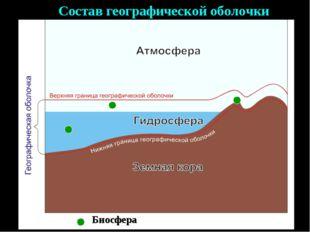 Наша планета состоит из нескольких оболочек. Вещества, из которых состоит лит