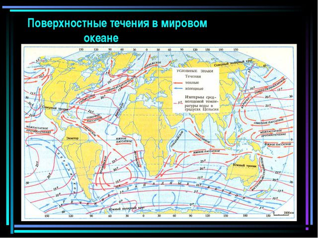 Поверхностные течения в мировом океане