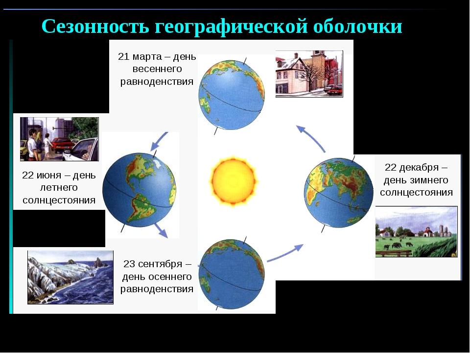 Смена времен года 22 июня – день летнего солнцестояния 22 декабря – день зимн...