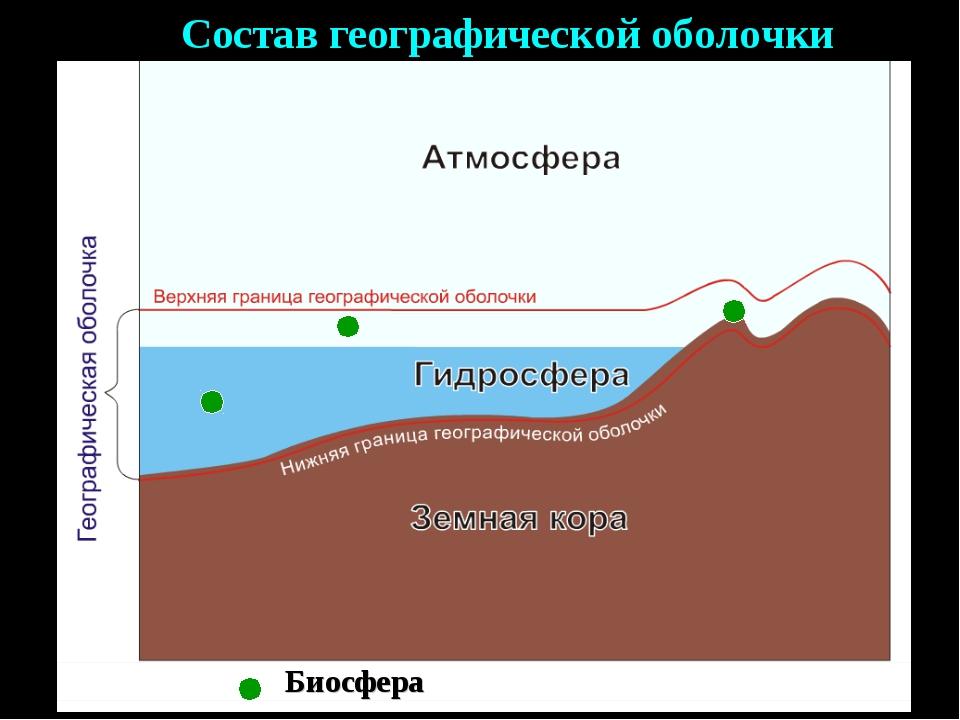 Наша планета состоит из нескольких оболочек. Вещества, из которых состоит лит...