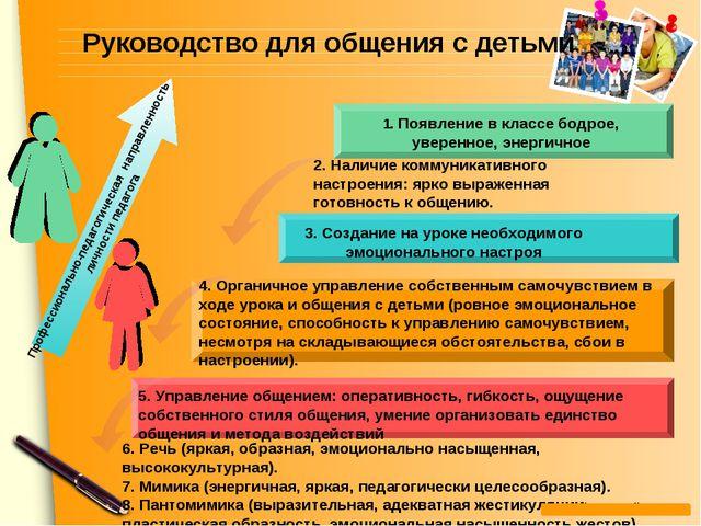 Руководство для общения с детьми 1. Появление в классе бодрое, уверенное, эне...