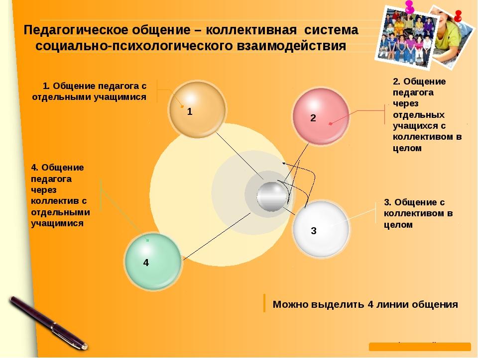 2. Общение педагога через отдельных учащихся с коллективом в целом 3. Общение...