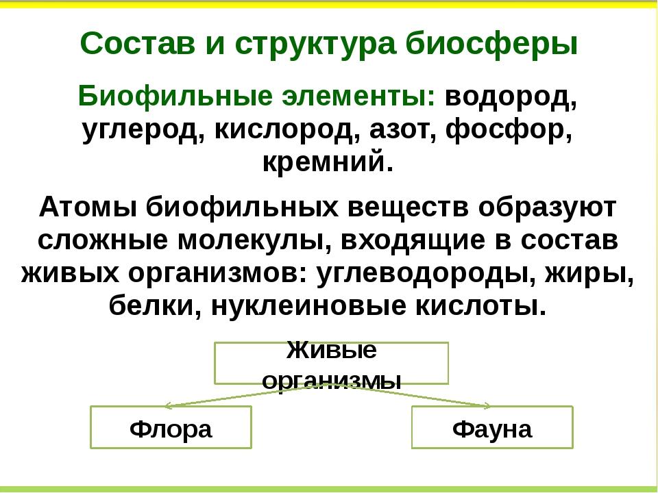 Состав и структура биосферы Биофильные элементы: водород, углерод, кислород,...