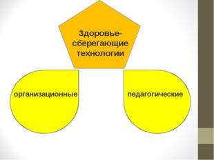 Здоровье- сберегающие технологии организационные педагогические