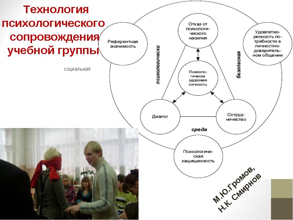 М.Ю.Громов, Н.К. Смирнов социальная Технология психологического сопровождени...