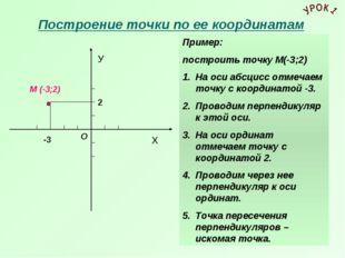 Построение точки по ее координатам У Х О М (-3;2) -3 2 Пример: построить точ