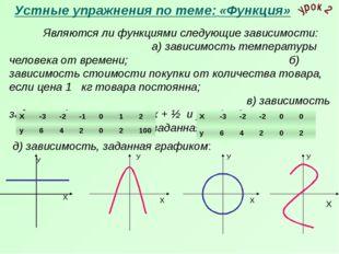 Устные упражнения по теме: «Функция» Являются ли функциями следующие зависи