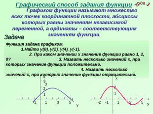 Графический способ задания функции Графиком функции называют множество всех