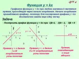 Функция у = kх Графиком функции у = kх при любом значении k является прямая