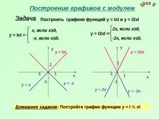 Построение графиков с модулем Построить графики функций у = IхI и у = I2хI у
