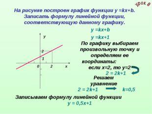 На рисунке построен график функции у =kх+b. Записать формулу линейной функции