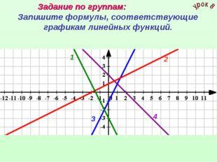 Запишите формулы, соответствующие графикам линейных функций. Задание по групп