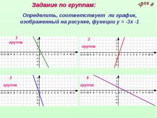 Определить, соответствует ли график, изображенный на рисунке, функции у = -3х