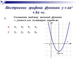 Построение графика функции у = ах2 + bх +с. 5. Составить таблицу значений фун