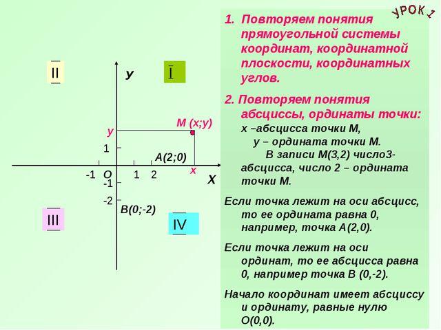 У Х 1 1 -1 -1 I II III IV 1. Повторяем понятия прямоугольной системы координа...