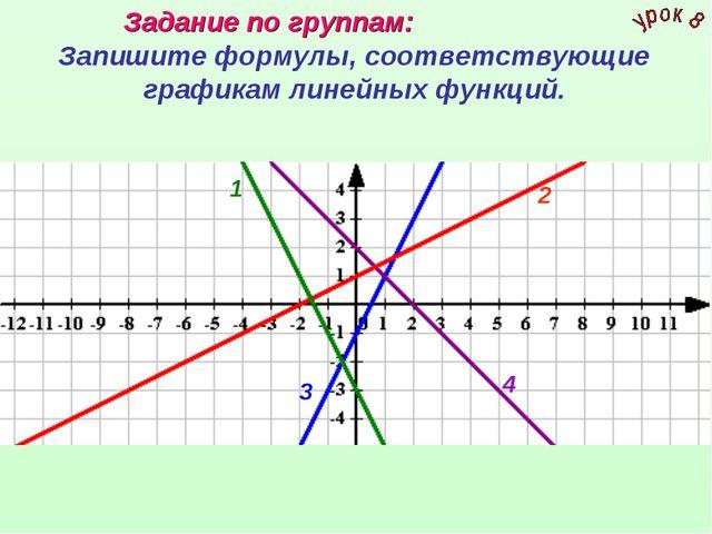 Запишите формулы, соответствующие графикам линейных функций. Задание по групп...