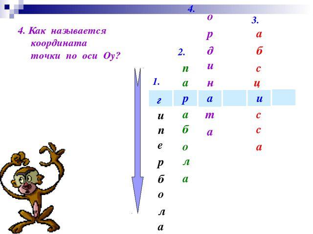 1. 2. 3. 4. и а р г и е п а л о б р 4. Как называется координата точки по оси...