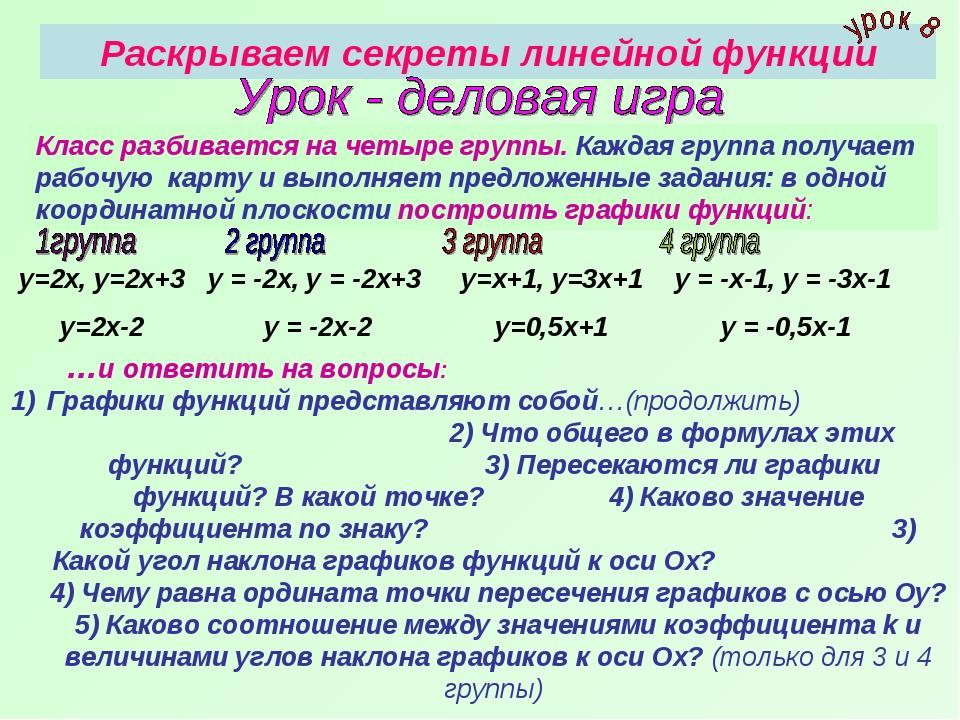 Раскрываем секреты линейной функции Класс разбивается на четыре группы. Кажда...