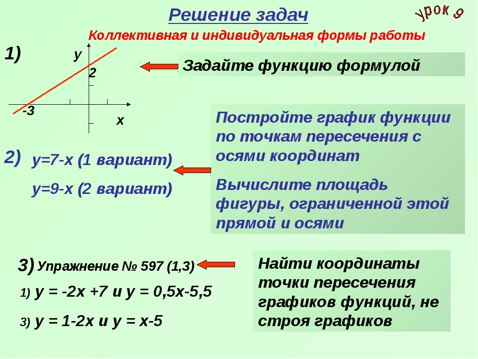 Решение задач 2 -3 х у 1) Задайте функцию формулой 2) у=7-х (1 вариант) у=9-х...