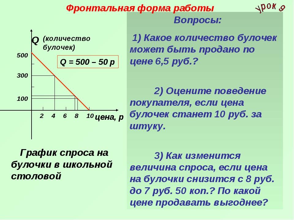 Q цена, р 10 6 2 100 8 4 300 500 Q = 500 – 50 р Вопросы: 1) Какое количество...