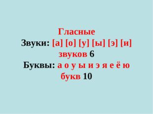 Гласные Звуки: [а] [о] [у] [ы] [э] [и] звуков 6 Буквы: а о у ы и э я е ё ю б