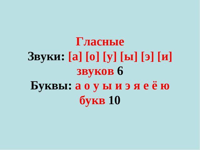 Гласные Звуки: [а] [о] [у] [ы] [э] [и] звуков 6 Буквы: а о у ы и э я е ё ю б...