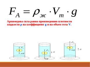 Архимедова сила равна произведению плотности жидкости ρ на коэффициент g и на