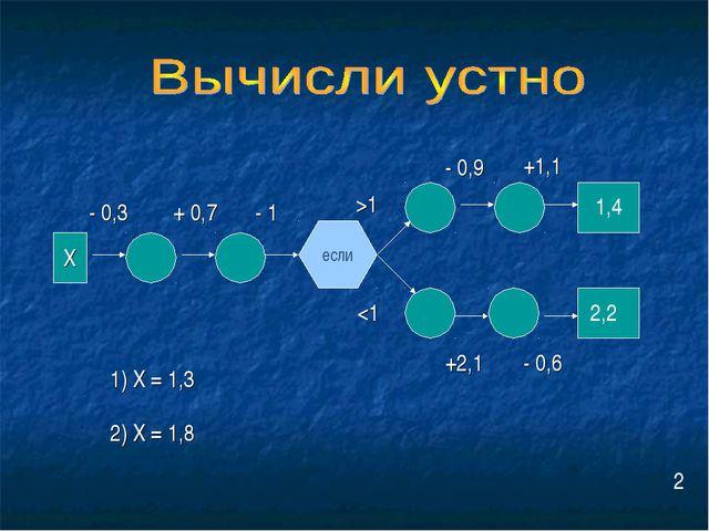 Х если 2) Х = 1,8 1) Х = 1,3 +2,1 - 0,6 - 0,3 + 0,7 - 1 >1