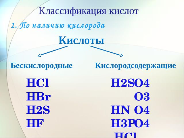 Кислоты Бескислородные Кислородсодержащие НСl НВr Н2S НF Н2S НN Н3Р НСl Класс...