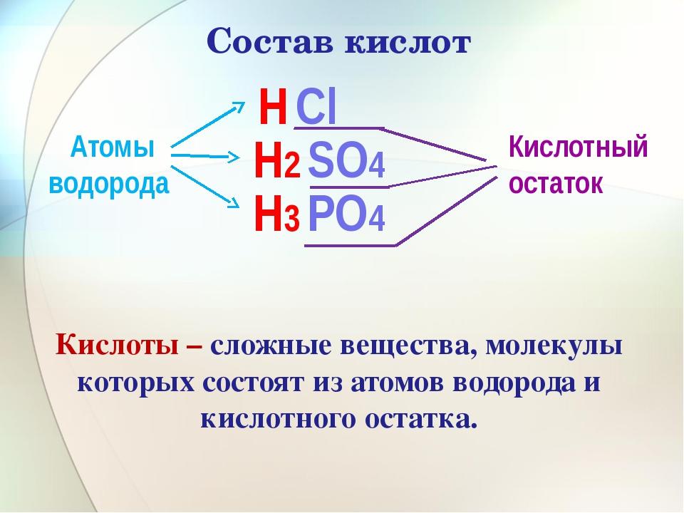 Состав кислот Н Сl Н2 SО4 Н3 РО4 Атомы водорода Кислотный остаток Кислоты – с...