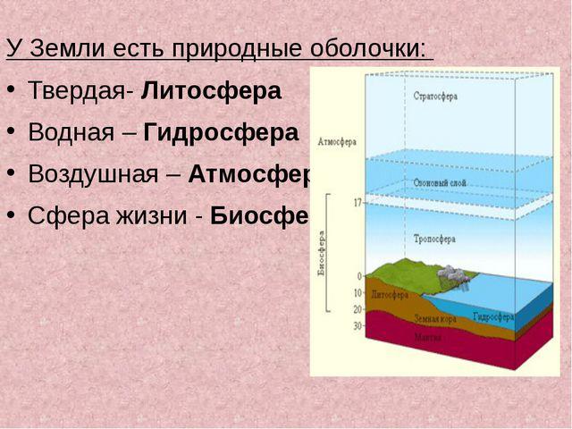 У Земли есть природные оболочки: Твердая- Литосфера Водная – Гидросфера Возд...