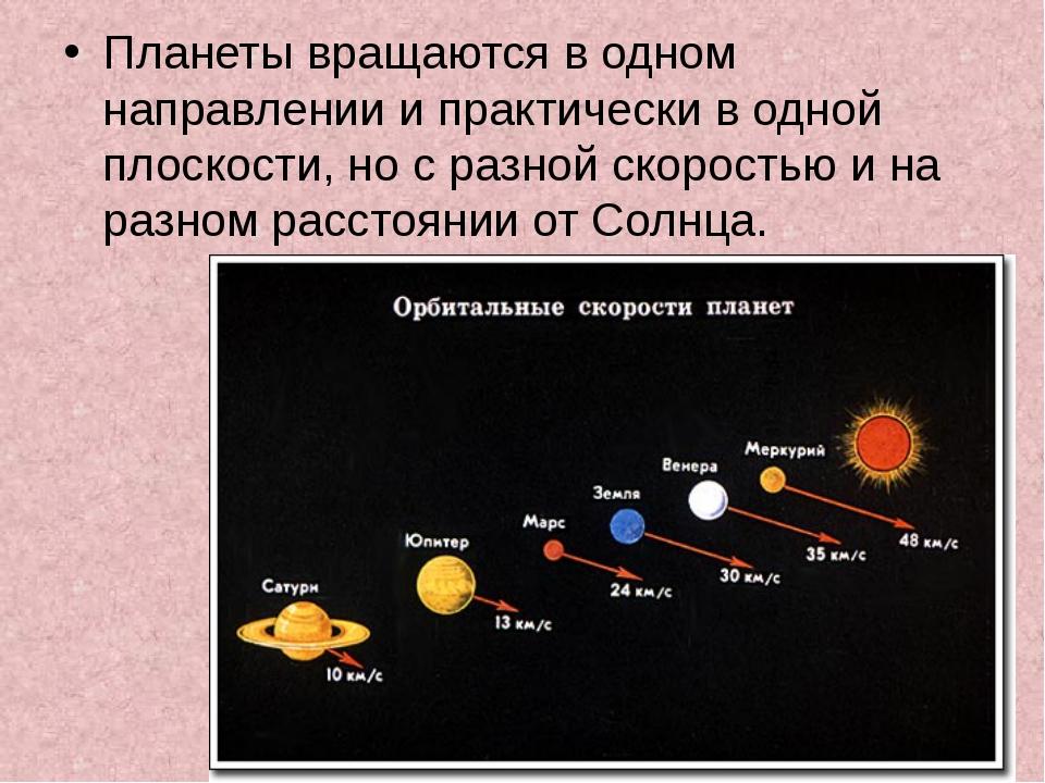 Планеты вращаются в одном направлении и практически в одной плоскости, но с...