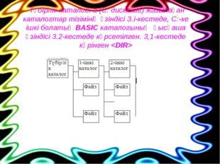 Түбірлік каталогқа (С: дискісше) жазылаған каталогтар тізімінің үзіндісі З.і
