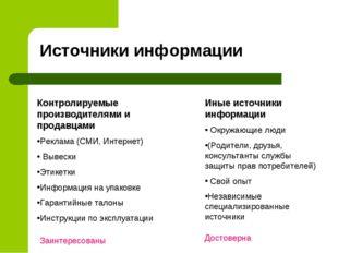 Источники информации Контролируемые производителями и продавцами Реклама (СМИ
