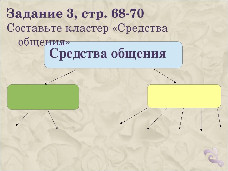 Средства общения Задание 3, стр. 68-70 Составьте кластер «Средства общения»