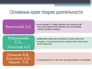 Основные идеи теории деятельности