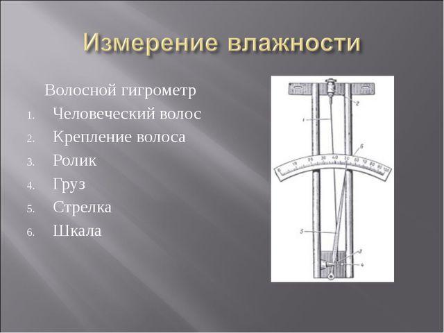 Волосной гигрометр Человеческий волос Крепление волоса Ролик Груз Стрелка Шкала