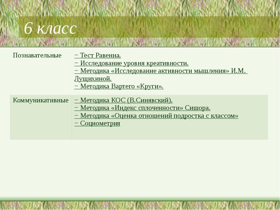 6 класс Познавательные − Тест Равенна. − Исследование уровнякреативности. − М...