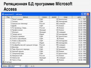 Реляционная БД программе Microsoft Access