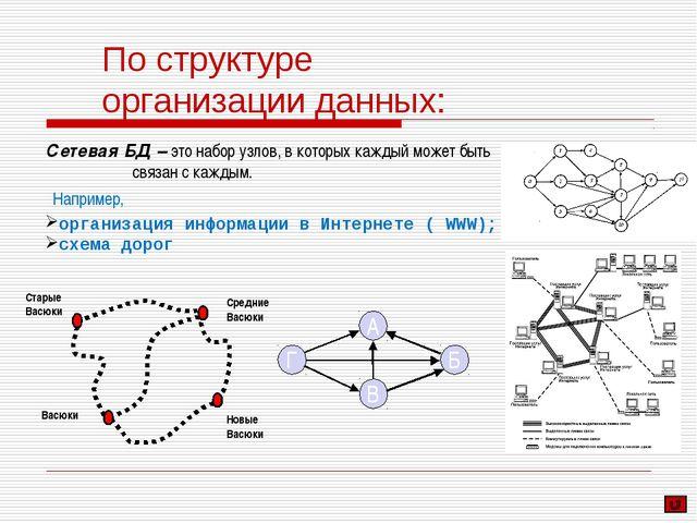 Сетевая БД – это набор узлов, в которых каждый может быть связан с каждым. На...