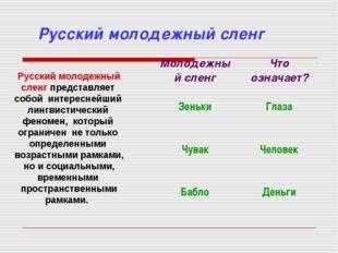 Русский молодежный сленг Русский молодежный сленг представляет собой интерес