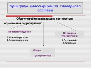 Принципы классификации словарного состава Общеупотребительная лексика противо
