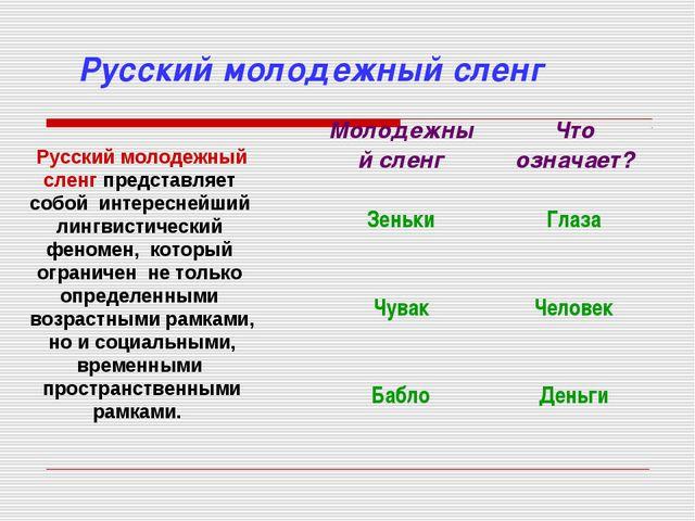 Русский молодежный сленг Русский молодежный сленг представляет собой интерес...