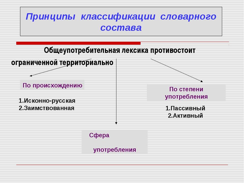 Принципы классификации словарного состава Общеупотребительная лексика противо...